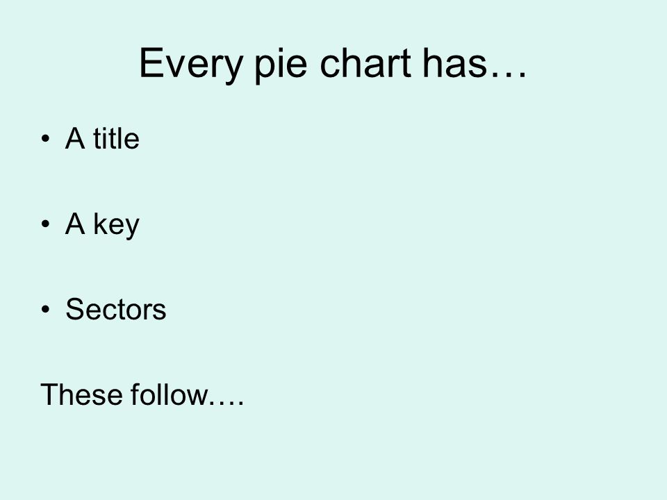 Feeling Hungry Have A Slice Of Pie Pie Charts Ppt Download