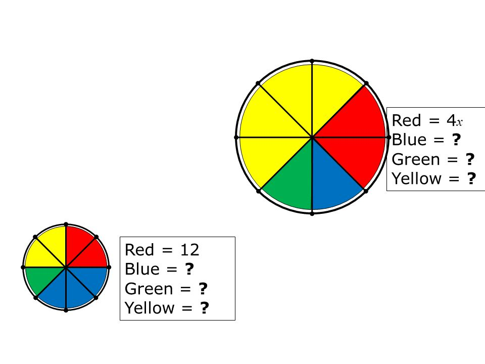 The Pie Charts Below Are Divided Into Equal Segments By Using The