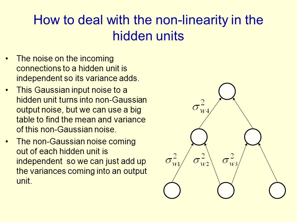 How to deal with the non-linearity in the hidden units The noise on the incoming connections to a hidden unit is independent so its variance adds.