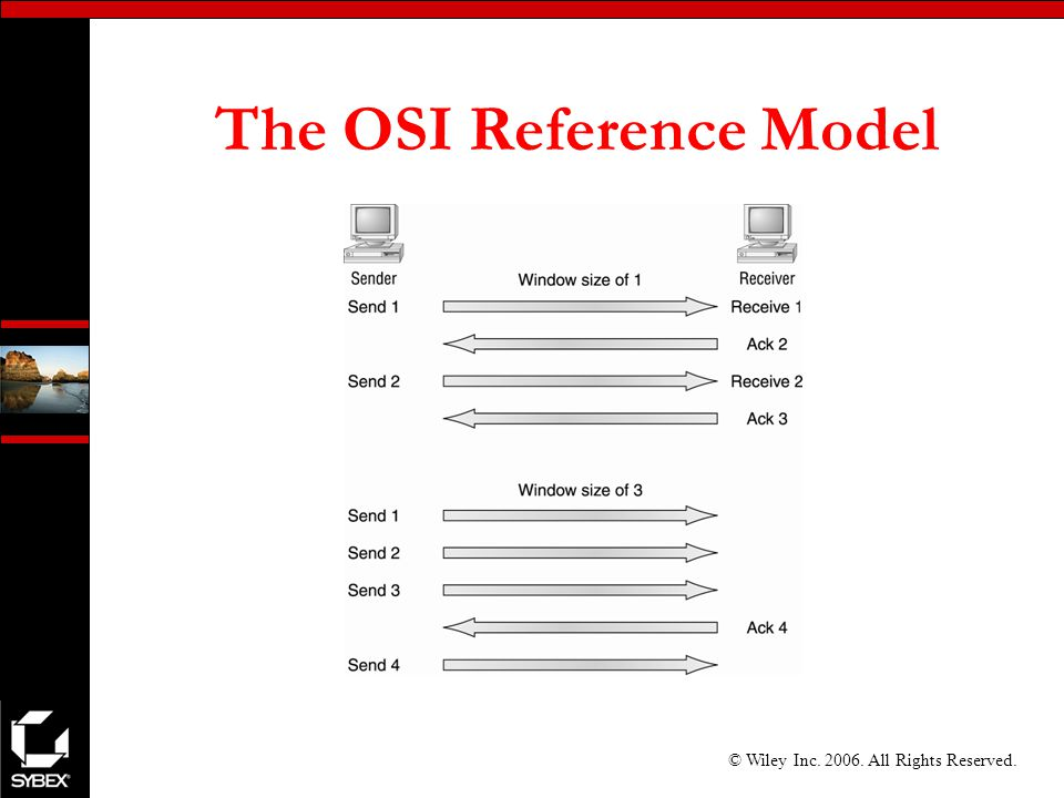 © Wiley Inc All Rights Reserved. The OSI Reference Model
