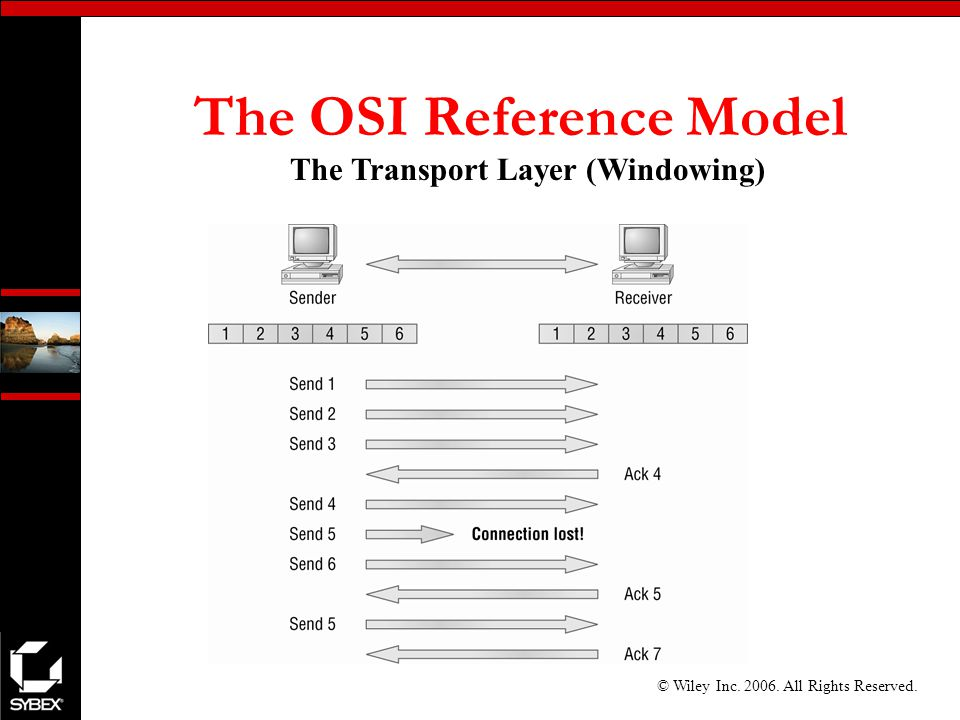 © Wiley Inc All Rights Reserved. The OSI Reference Model The Transport Layer (Windowing)