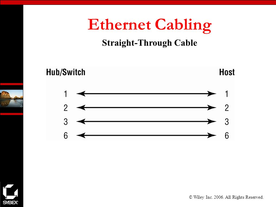© Wiley Inc All Rights Reserved. Ethernet Cabling Straight-Through Cable