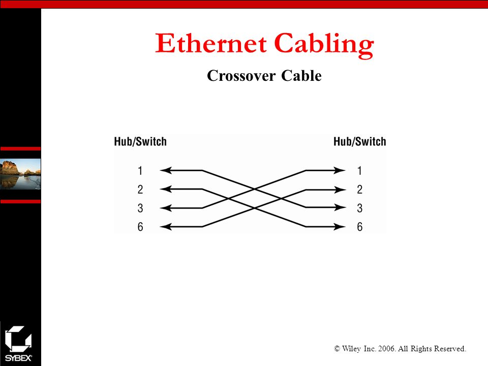 © Wiley Inc All Rights Reserved. Ethernet Cabling Crossover Cable