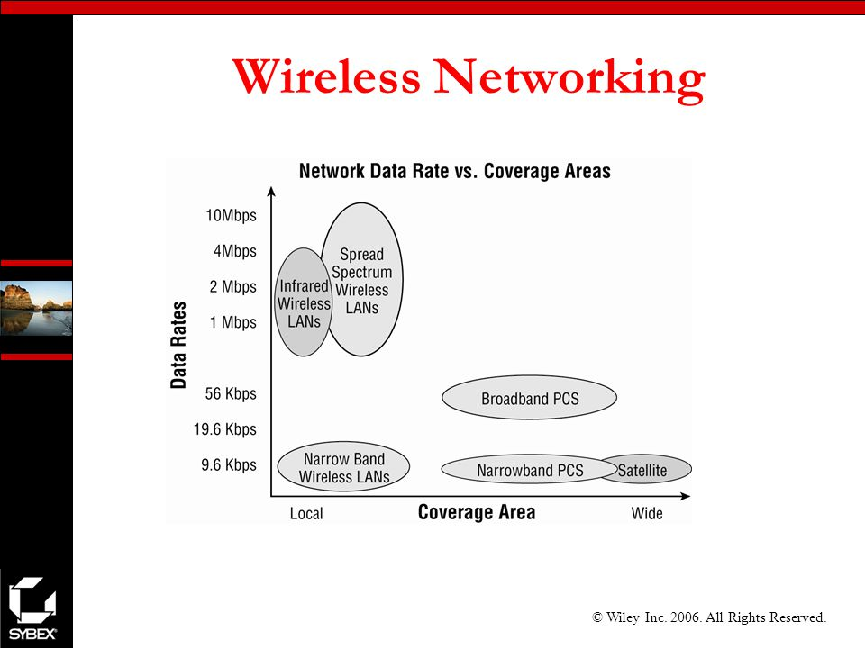 © Wiley Inc All Rights Reserved. Wireless Networking