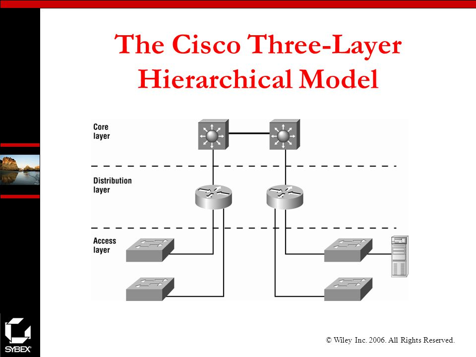 © Wiley Inc All Rights Reserved. The Cisco Three-Layer Hierarchical Model