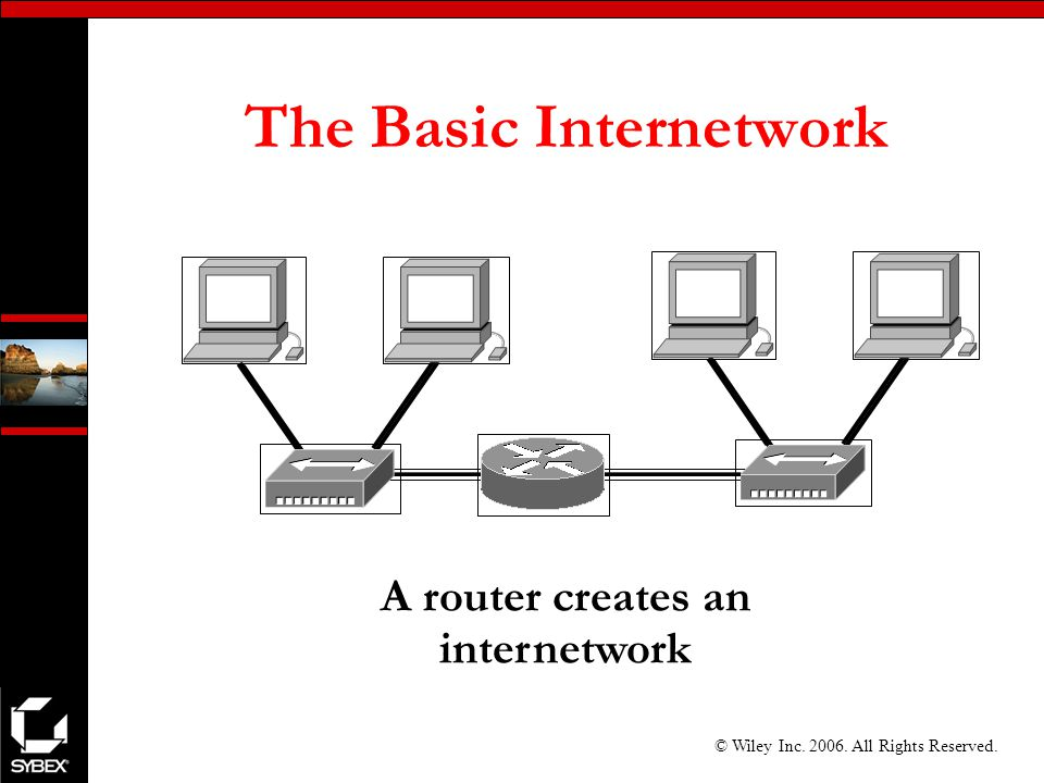 © Wiley Inc All Rights Reserved. The Basic Internetwork A router creates an internetwork