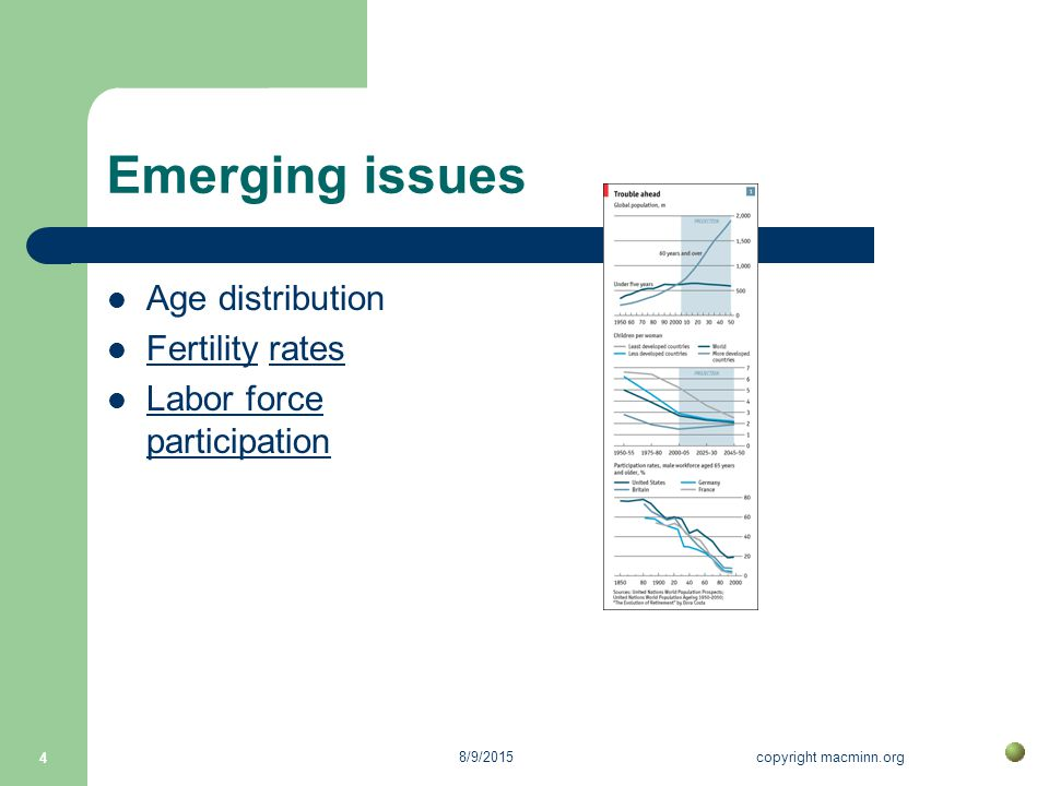 8/9/2015copyright macminn.org 4 Emerging issues Age distribution Fertility rates Fertilityrates Labor force participation Labor force participation