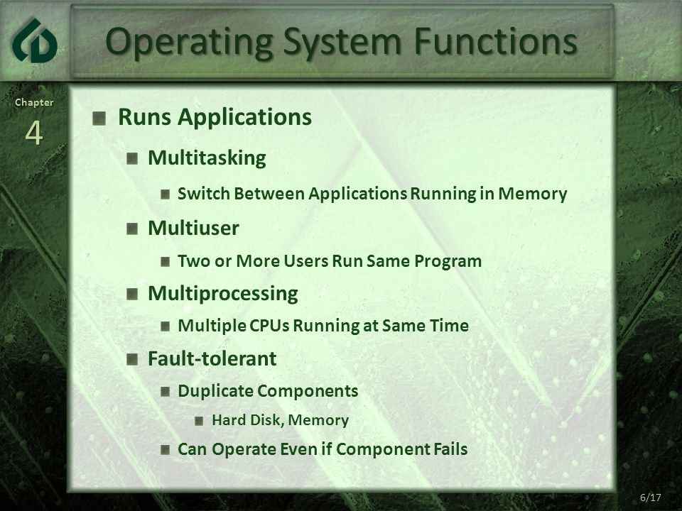Chapter4 6/17 Operating System Functions Runs Applications Multitasking Switch Between Applications Running in Memory Multiuser Two or More Users Run Same Program Multiprocessing Multiple CPUs Running at Same Time Fault-tolerant Duplicate Components Hard Disk, Memory Can Operate Even if Component Fails 6