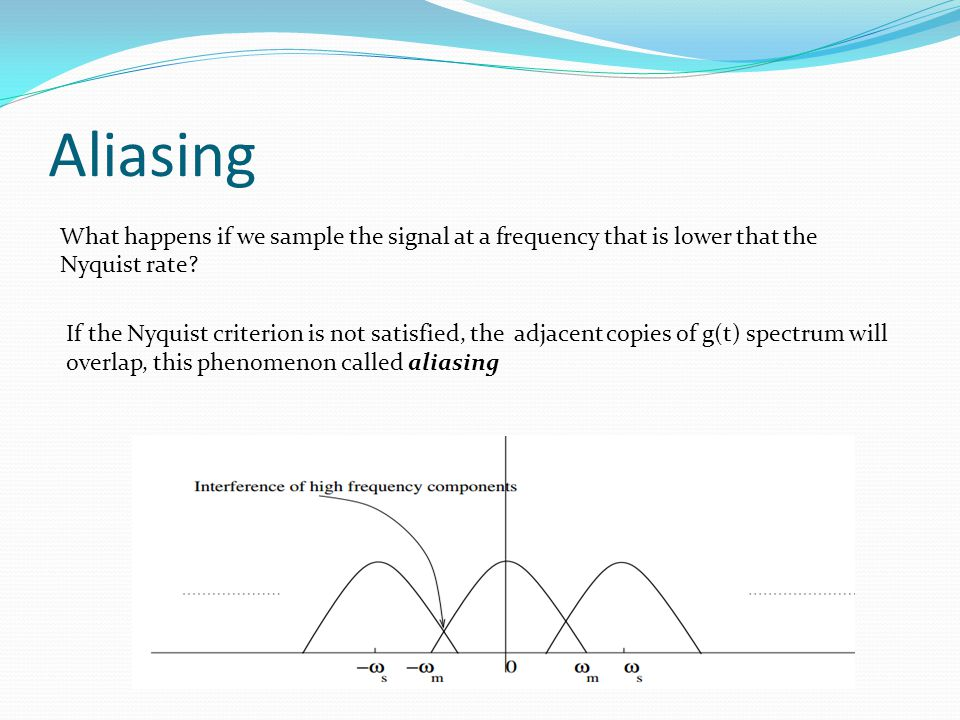Aliasing What happens if we sample the signal at a frequency that is lower that the Nyquist rate.