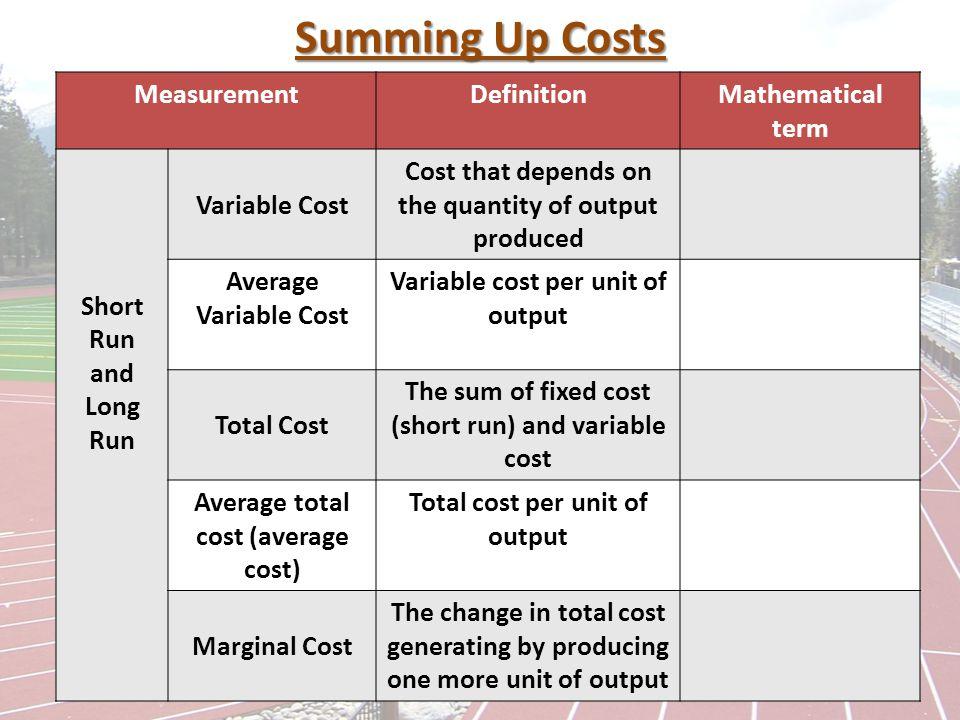 long term marginal cost