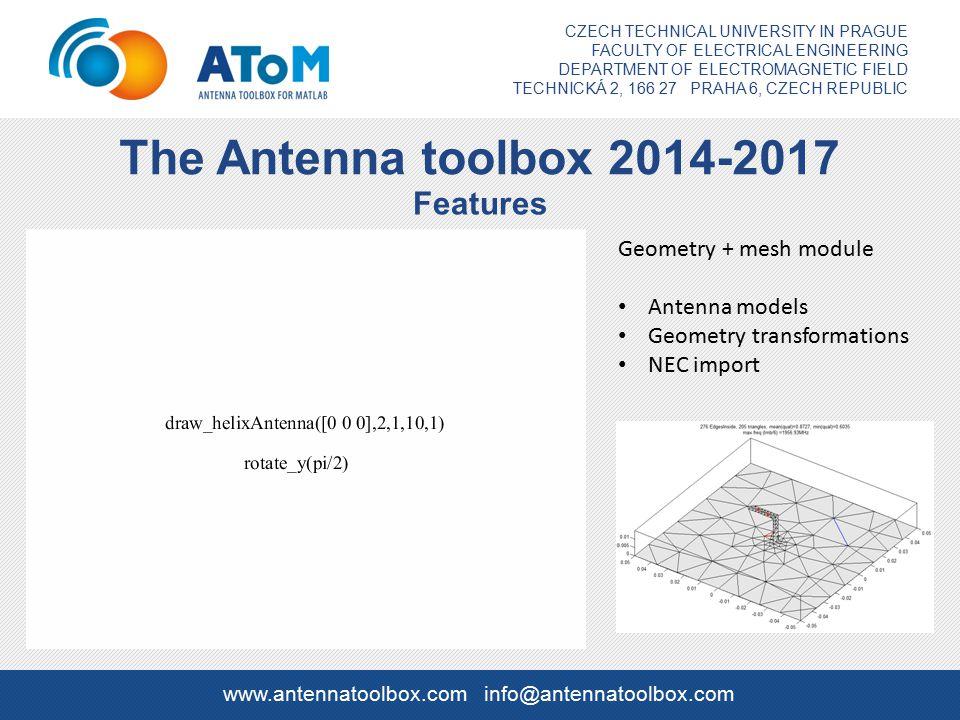 Antenna Toolbox for Matlab (AToM)