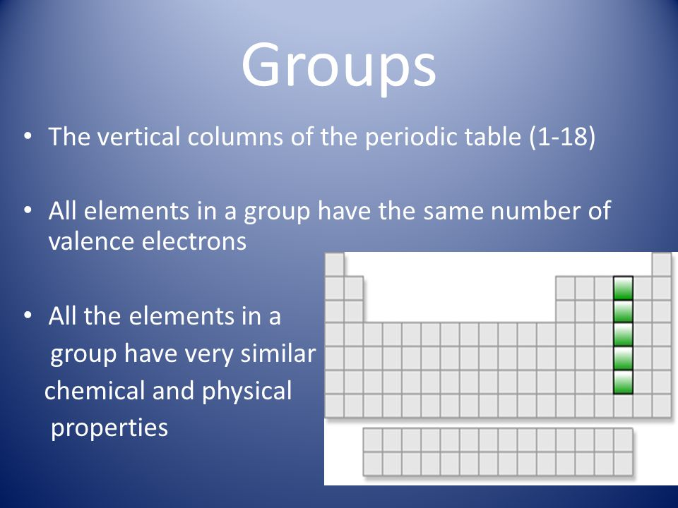 Organization Of The Periodic Table Classifying The Elements Ppt