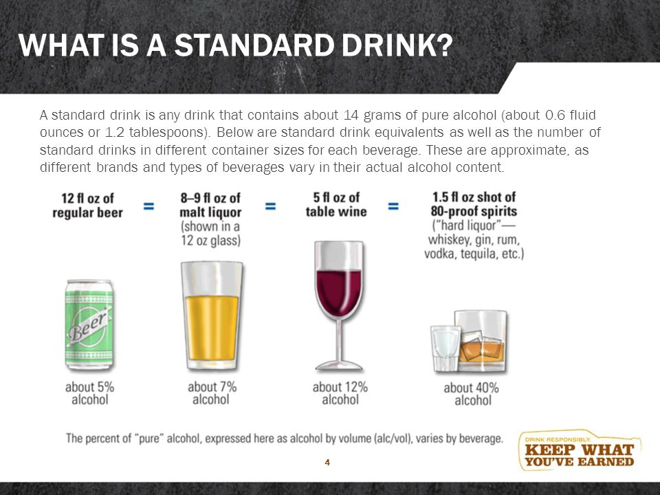 4 A standard drink is any drink that contains about 14 grams of pure alcohol (about 0.6 fluid ounces or 1.2 tablespoons).