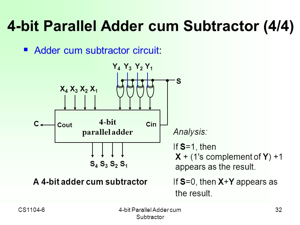 Bit Subtractor Logic Diagram on 4 bit encoder, 4 bit full adder, 4 bit integer, 4 bit binary number, 4 bit alu, 4 bit shifter, 4 bit decoder, 4 bit divider, 4 bit ripple adder, 4 bit half adder, 4 bit multiplier, 4 bit bcd adder,