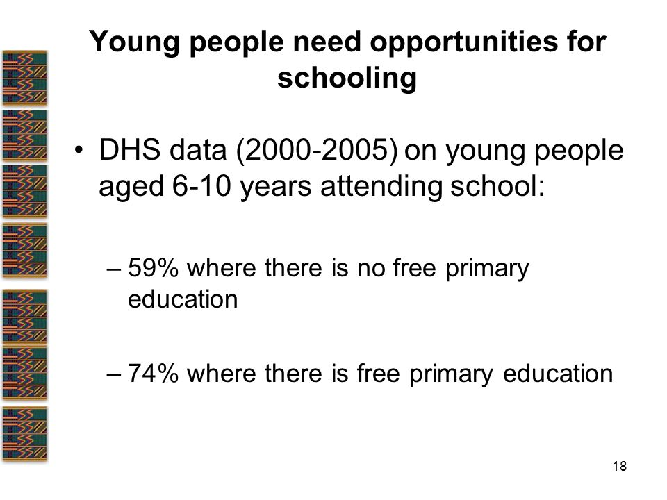 18 Young people need opportunities for schooling DHS data ( ) on young people aged 6-10 years attending school: –59% where there is no free primary education –74% where there is free primary education