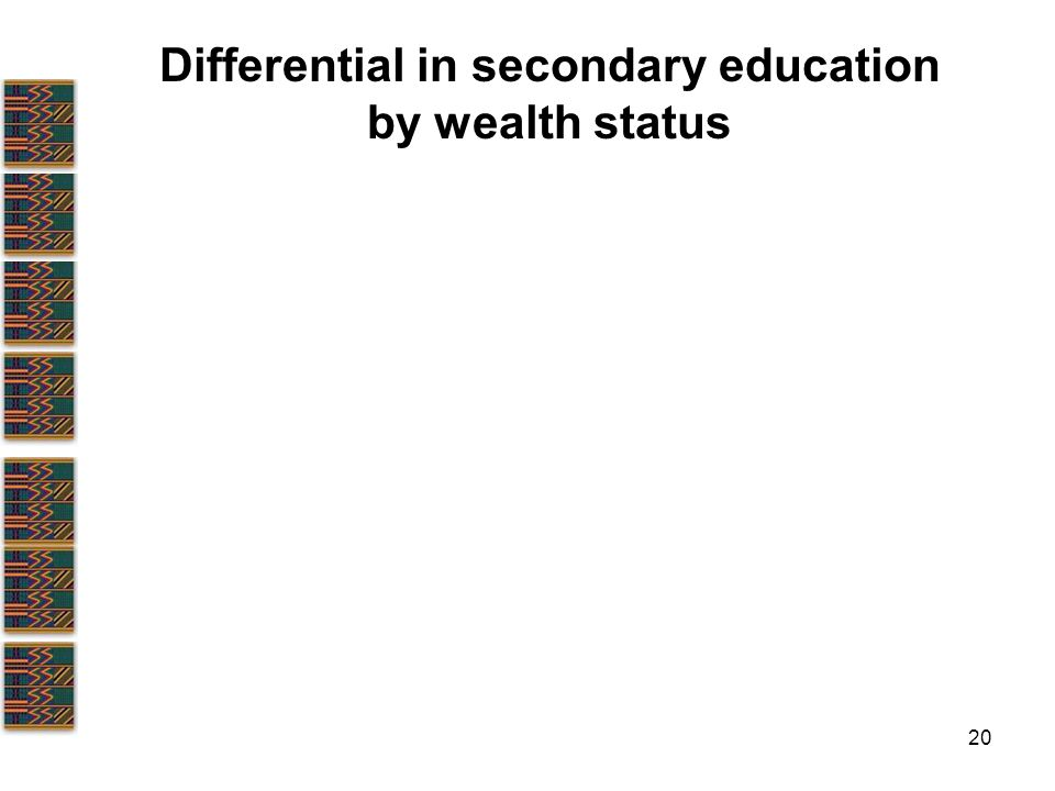 20 Differential in secondary education by wealth status