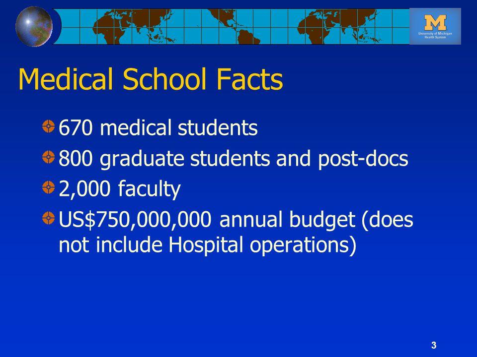 1 APAN - Bangkok Ted Hanss University of Michigan Medical