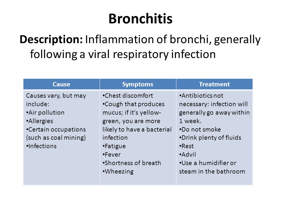 Description: Inflammation of bronchi, generally following a viral respiratory infection CauseSymptomsTreatment Causes vary, but may include: Air pollution Allergies Certain occupations (such as coal mining) Infections Chest discomfort Cough that produces mucus; if it s yellow- green, you are more likely to have a bacterial infection Fatigue Fever Shortness of breath Wheezing Antibiotics not necessary: infection will generally go away within 1 week.
