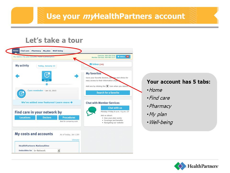 Use your myHealthPartners account Let's take a tour Your account has 5 tabs: Home Find care Pharmacy My plan Well-being