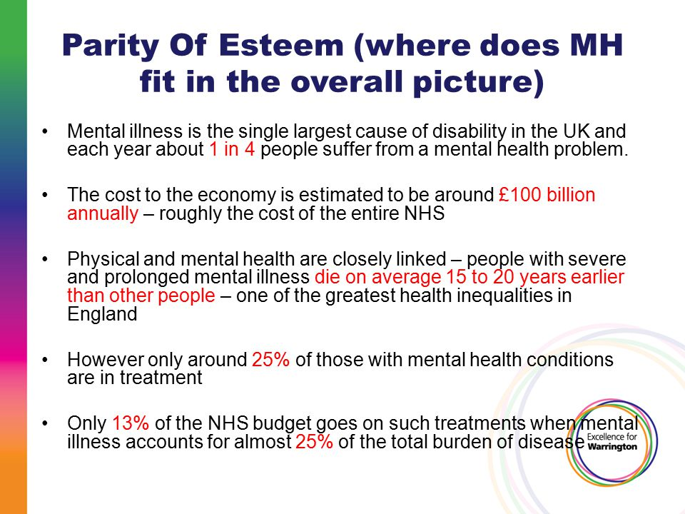 Parity Of Esteem (where does MH fit in the overall picture) Mental illness is the single largest cause of disability in the UK and each year about 1 in 4 people suffer from a mental health problem.