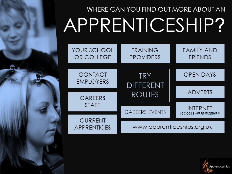WHERE CAN YOU FIND OUT MORE ABOUT AN APPRENTICESHIP .
