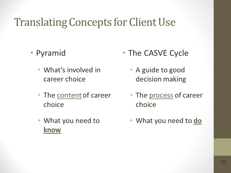 10 Translating Concepts for Client Use Pyramid What's involved in career choice content The content of career choice know What you need to know The CASVE Cycle A guide to good decision making process The process of career choice do What you need to do