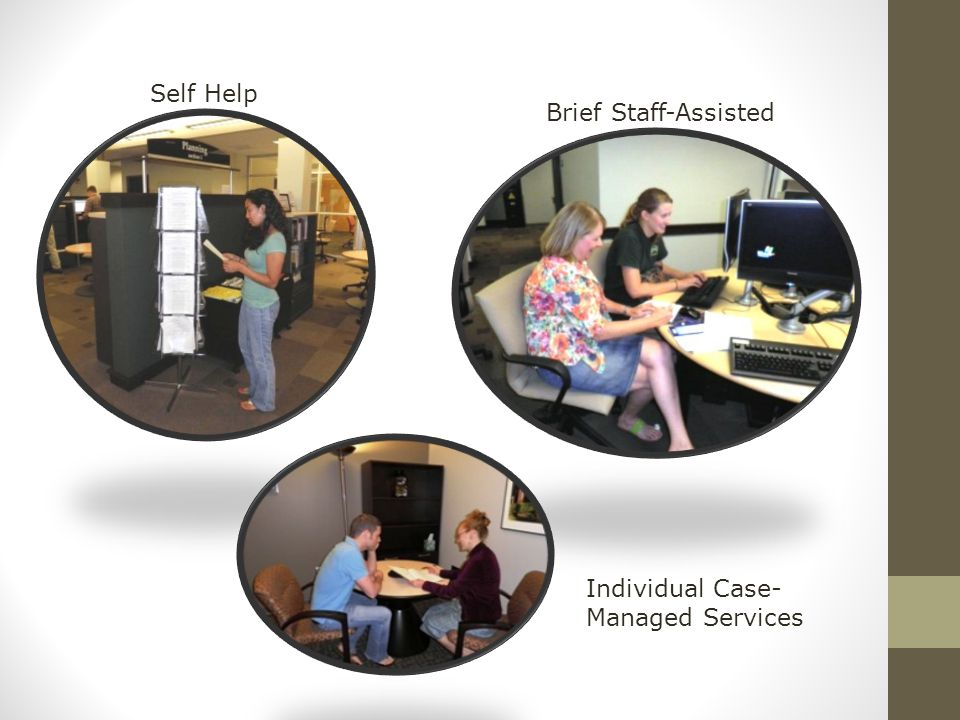 Self Help Brief Staff-Assisted Individual Case- Managed Services
