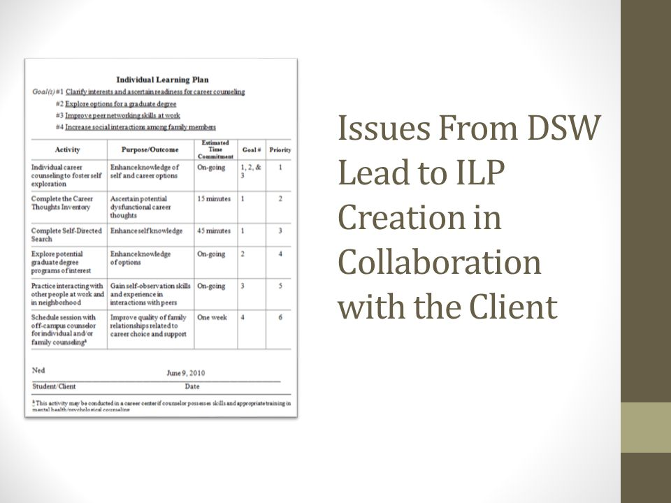 Issues From DSW Lead to ILP Creation in Collaboration with the Client