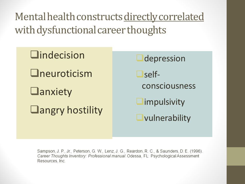 Mental health constructs directly correlated with dysfunctional career thoughts  indecision  neuroticism  anxiety  angry hostility  depression  self- consciousness  impulsivity  vulnerability Sampson, J.