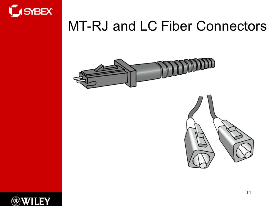 MT-RJ and LC Fiber Connectors 17