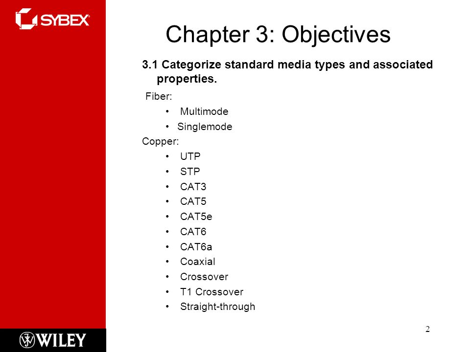 Chapter 3: Objectives 3.1 Categorize standard media types and associated properties.