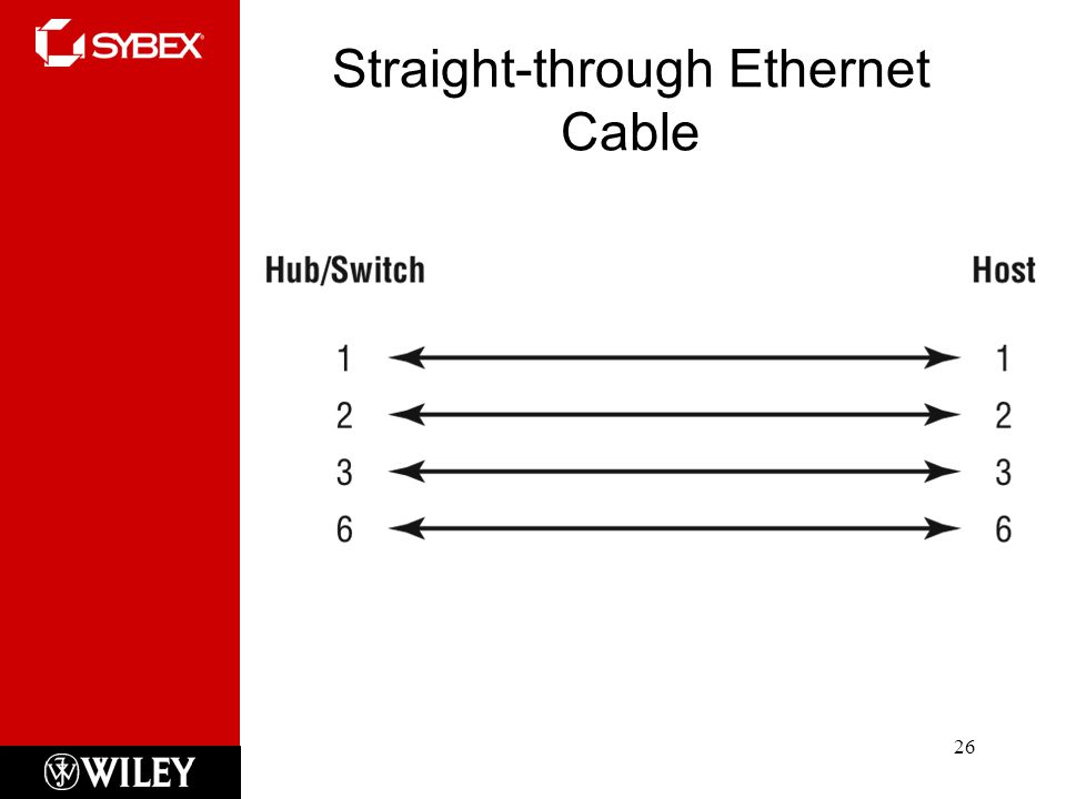 Straight-through Ethernet Cable 26