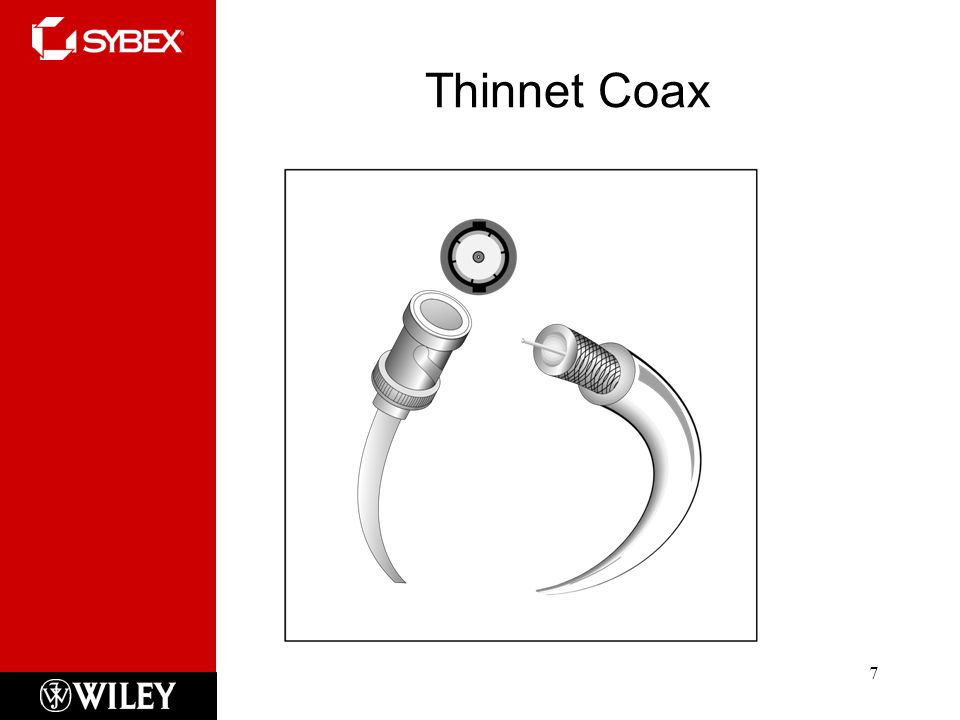 Thinnet Coax 7