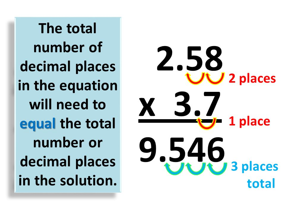 equal The total number of decimal places in the equation will need to equal the total number or decimal places in the solution.