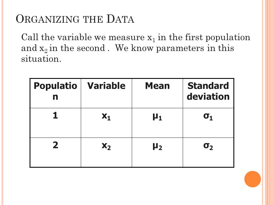 O RGANIZING THE D ATA Call the variable we measure x 1 in the first population and x 2 in the second.