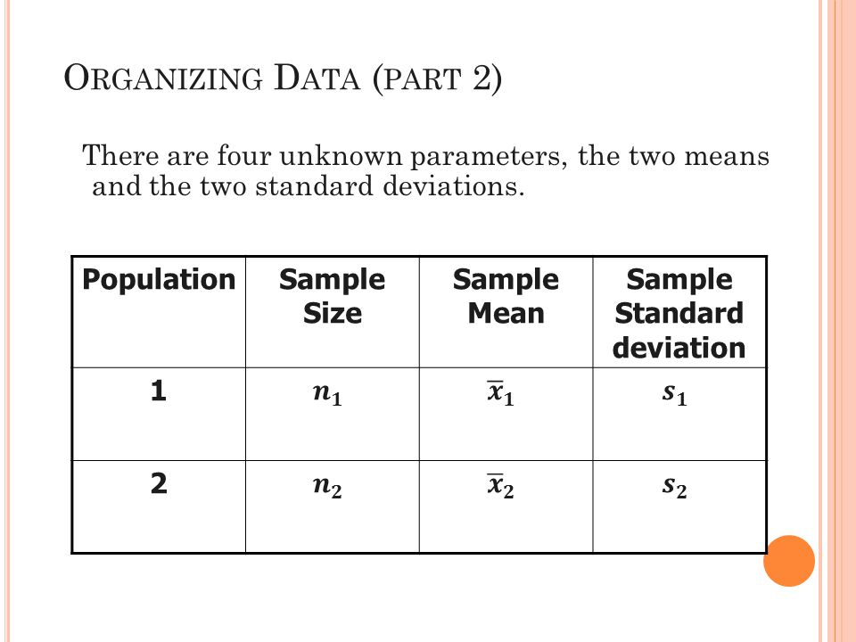 O RGANIZING D ATA ( PART 2) There are four unknown parameters, the two means and the two standard deviations.