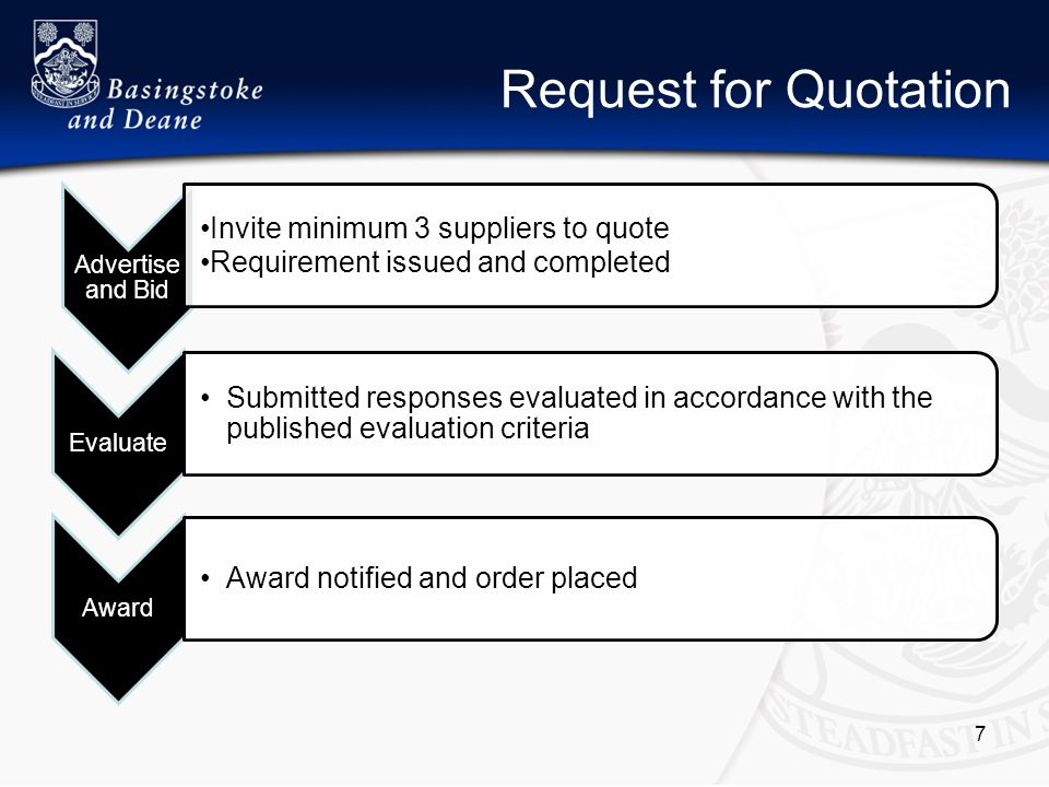 Request for Quotation 7 Advertise and Bid Invite minimum 3 suppliers to quote Requirement issued and completed Evaluate Submitted responses evaluated in accordance with the published evaluation criteria Award Award notified and order placed