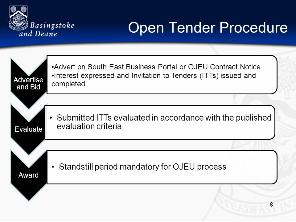 Open Tender Procedure Advertise and Bid Advert on South East Business Portal or OJEU Contract Notice Interest expressed and Invitation to Tenders (ITTs) issued and completed Evaluate Submitted ITTs evaluated in accordance with the published evaluation criteria Award Standstill period mandatory for OJEU process 8