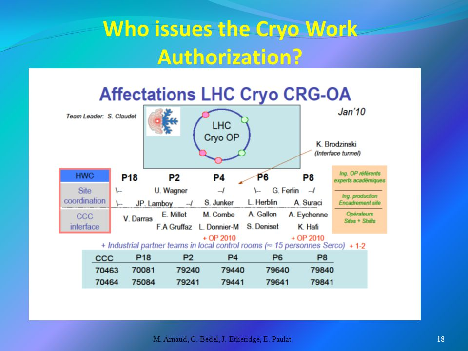 M. Arnaud, C. Bedel, J. Etheridge, E. Paulat18 Who issues the Cryo Work Authorization