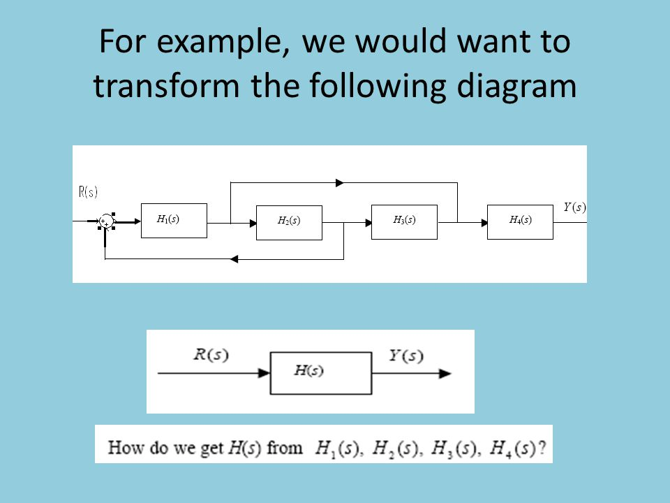 3 for example, we would want to transform the following diagram