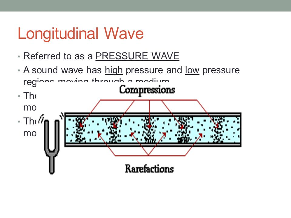 Sound longitudinal Sound is a longitudinal (Mechanical)wave caused by a vibrating object Molecules collide, producing sound Examples: Vocal chords, guitar or piano strings, tuning fork, etc.