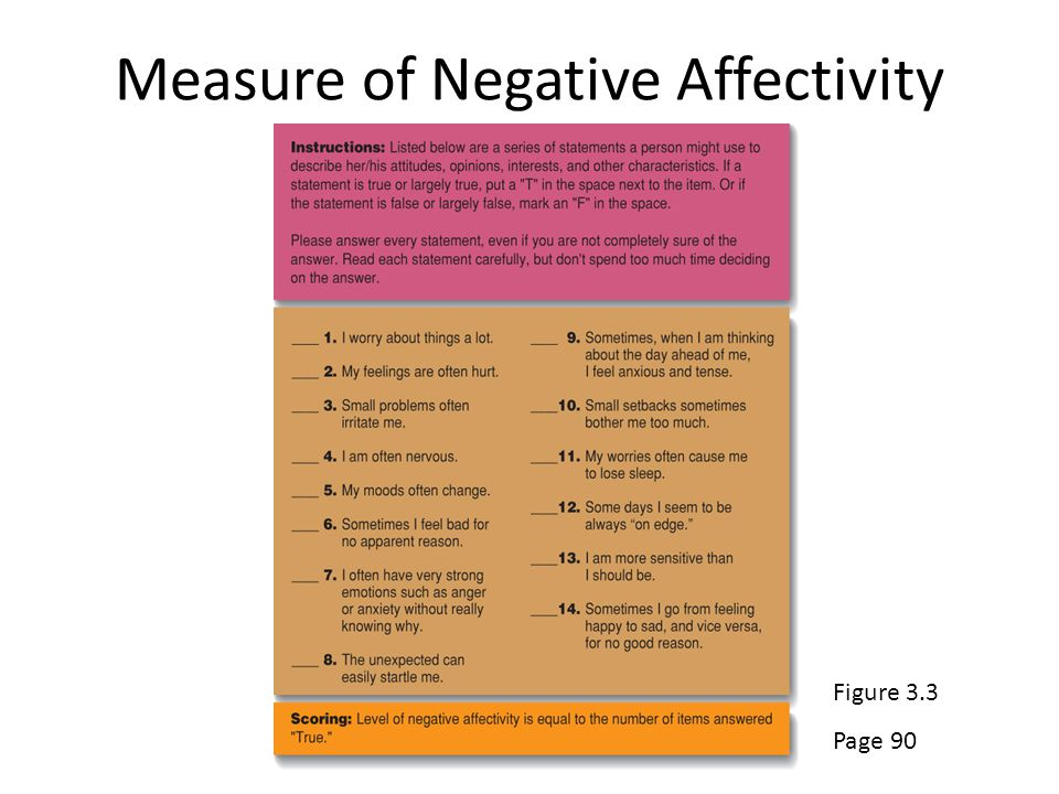 Measure of Negative Affectivity 3-8 Figure 3.3 Page 90