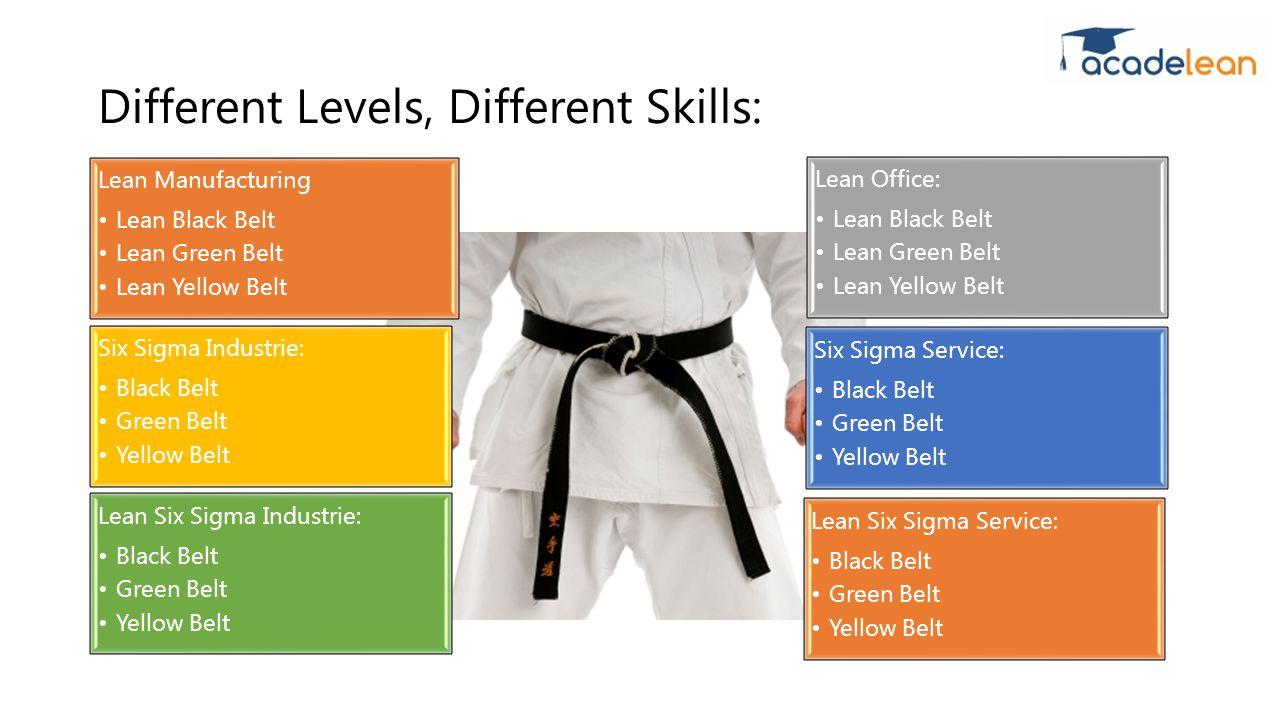 Lean Six Sigma Certification Lean Manufacturing Lean Black Belt