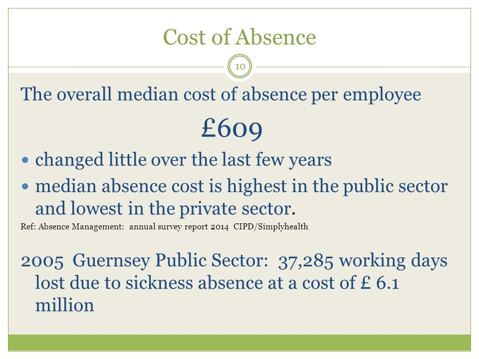 Cost of Absence 10 The overall median cost of absence per employee £609 changed little over the last few years median absence cost is highest in the public sector and lowest in the private sector.