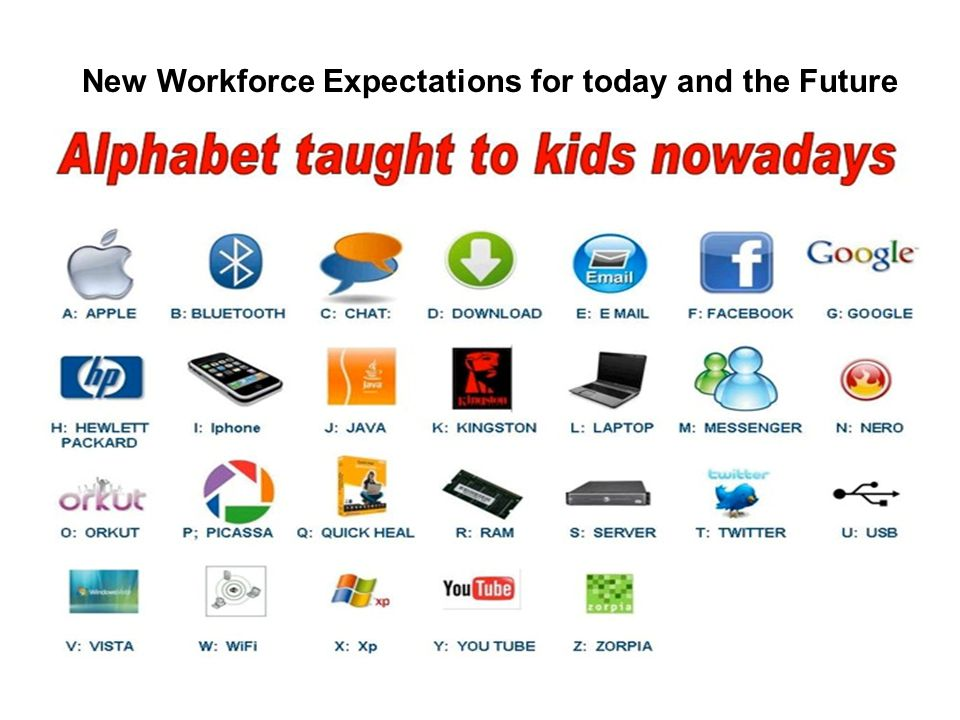 New Workforce Expectations for today and the Future