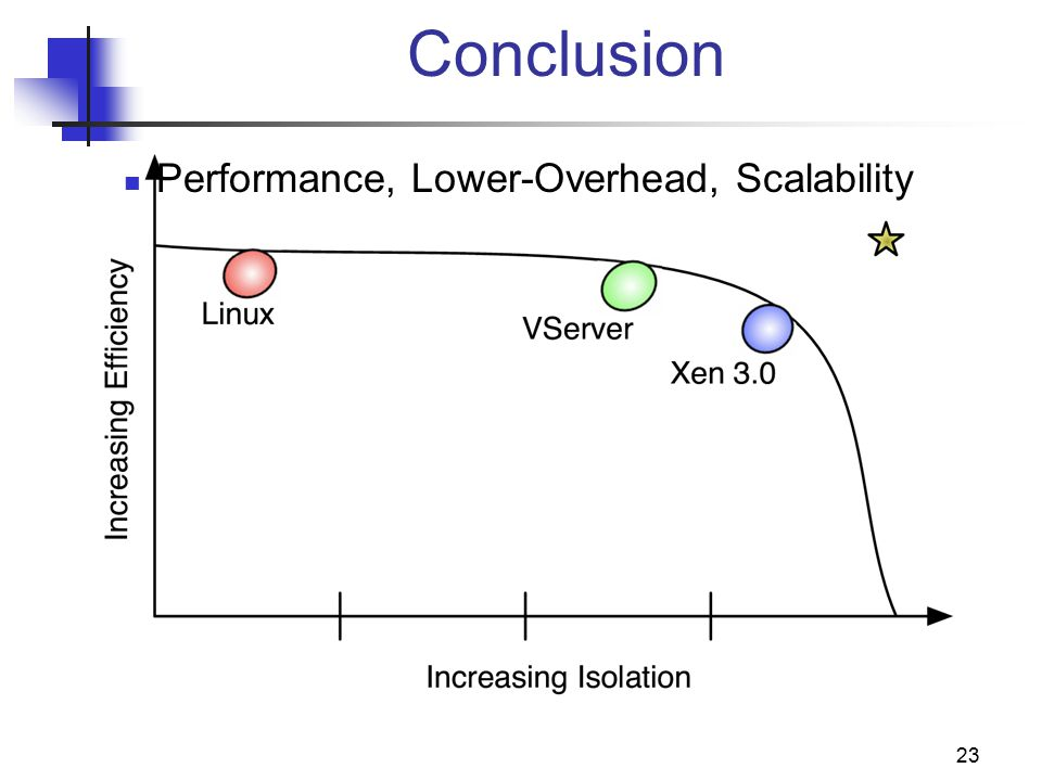 23 Conclusion Performance, Lower-Overhead, Scalability
