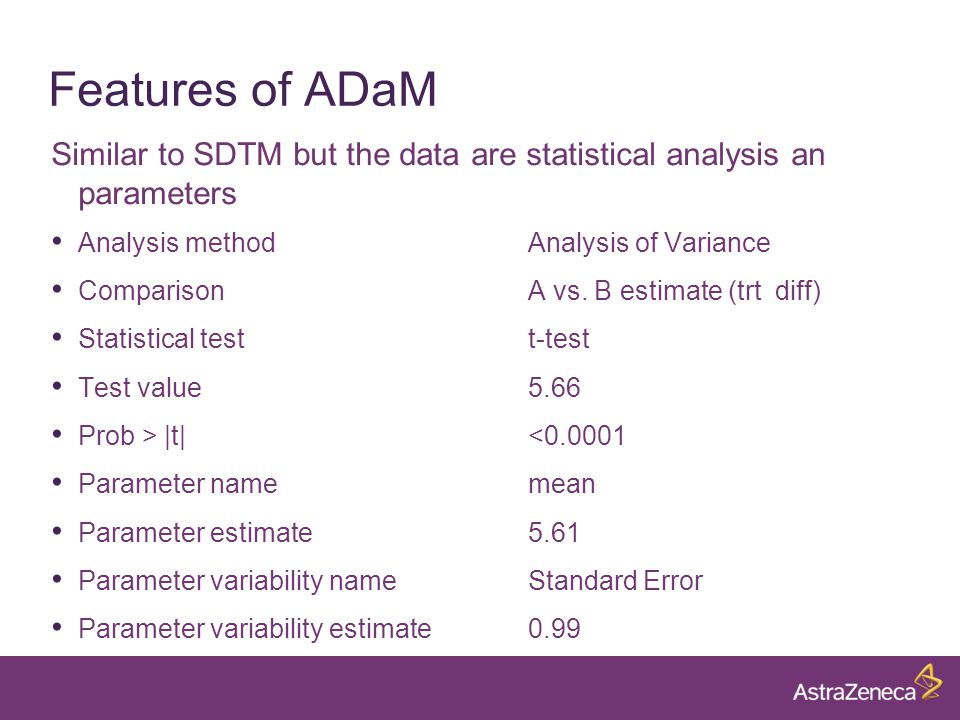 Features of ADaM Similar to SDTM but the data are statistical analysis an parameters Analysis methodAnalysis of Variance ComparisonA vs.
