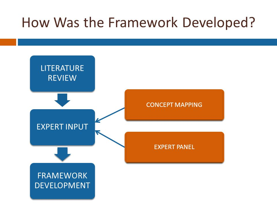 How Was the Framework Developed.