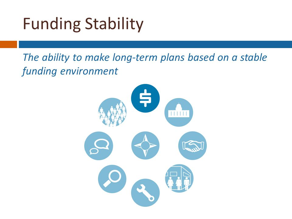 Funding Stability The ability to make long-term plans based on a stable funding environment Funding Stability