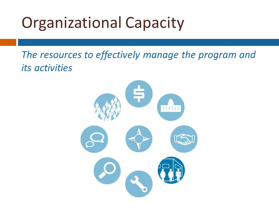 Organizational Capacity The resources to effectively manage the program and its activities Funding Stability Political Support Partnerships Organizational Capacity